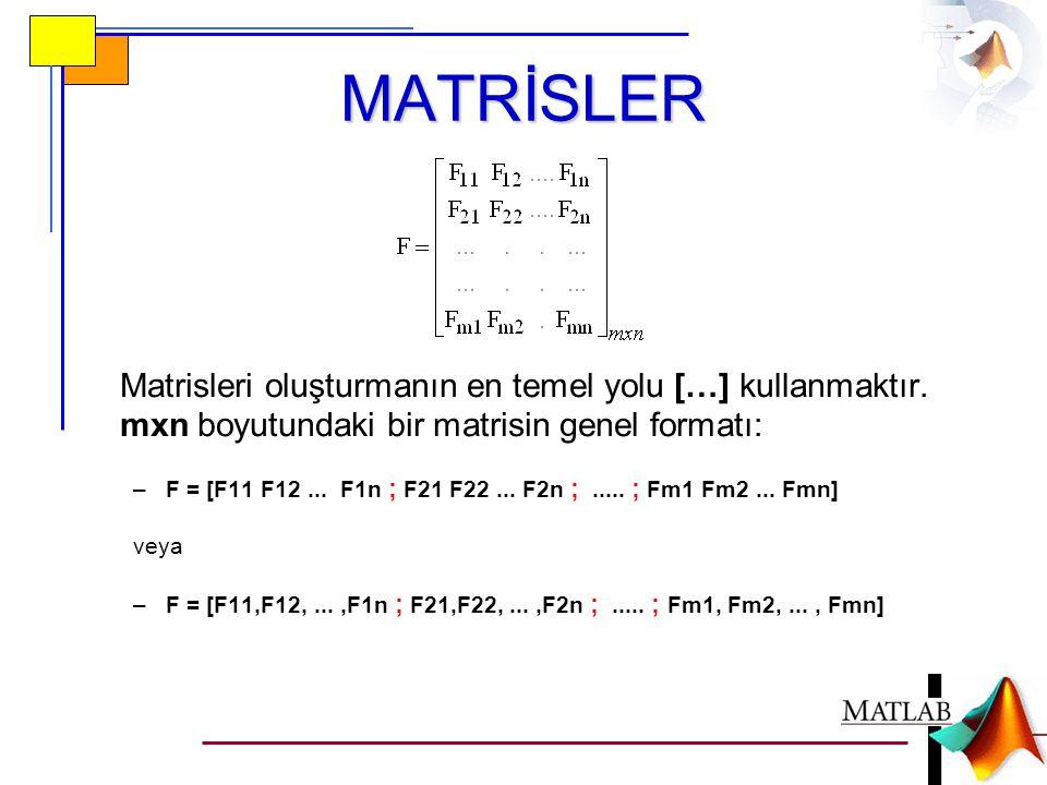 MATRİSLER Matrisleri oluşturmanın en temel yolu […] kullanmaktır.